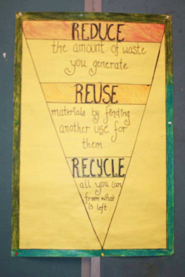 KIS - Reduce, Reuse, Recycle